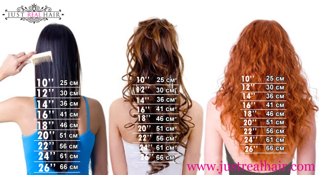 How Do You Choose The Right Length For Hair Extensions Just Real Hair Blog